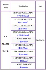 S21 Valve Balls